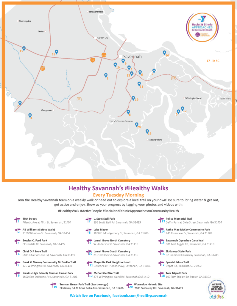 Healthy Walks 2021